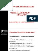 CLASE_UTP-SISTEMA_JURIDICO_ROMANO_-_2014-II (1).ppt