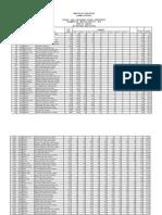 2013 WASSCE Ranking