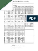 english_answer_key_sample_exam_1_prince2_foundation_201311.pdf