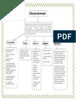 harta conceptuală.docx
