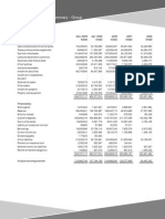 5 Year Financial Report 2010