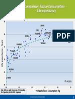 Comparison-Tissue-Consumption-Life-expectancy.pdf
