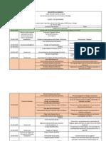 Programa del Quinto Congreso Nacional del Maguey y el Pulque