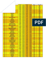 Eleições Gerais 2014 2º Turno - Municípios com Totalização Finalizada - 2.º Turno - PARAÍBA.pdf
