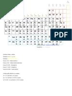 tabela periodica 2.doc