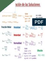 FormulasConcentraciónSoluciones.pptx