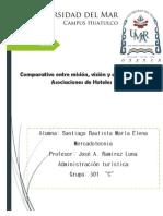 Comparación de misión, visión y objetivos..pdf