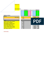 Tracker de evaluaciones BIMESTRAL - V Ciclo Moche.xls