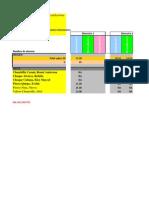 Tracker de evaluaciones BIMESTRAL - IV Ciclo Chiviría.xls