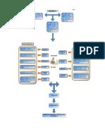 Eduardo,eje 1_Actividad 4.pdf