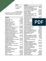CASO PRACTICO BALANCE GENERAL (ESTADO DE SITUACION FINANCIERA).docx