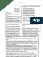 documentos 1811.doc
