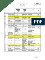 Ramalan 2014 Physics Spm Paper 3