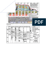 well logs for stratigraphic.docx