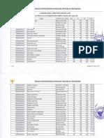 Hasil Test Sesi 29 CAT CPNSD Kab Dompu Senin, 27 Okt 2014.pdf