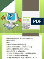 Unidad central de proceso.pptx