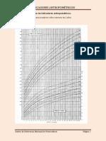 indicadores-antropometricos.pdf
