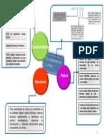 noemi,eje1_Actividad1.pdf
