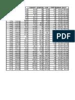 M-C_Reg_Data.xls