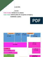 CROQUIS DE CAMARA DE ECO.docx