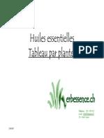 tableau-des-20huiles-essentielles.pdf