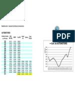 Cantidad de automoviles vendidos ADEFA.pdf