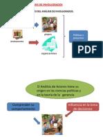 exposicion de analisis de involuctados.pptx