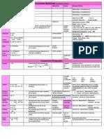 funciones quimica o.docx