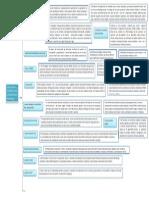 Metodologia estrategica.docx