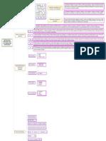 12.C. SINOPTICO Metodología integrada.docx