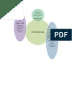 Teoría Conclusiones.doc