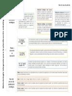 Metodologia integrada.docx