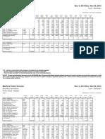 November 2014 K-8 Lunch Data