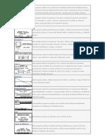Este programa analiza una armadura por el método matricial de los desplazamientos.docx