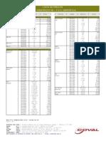 ult_gerfor_construccion.pdf