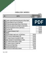 Produccion_Moneda_12_Euros_1994-2009.pdf