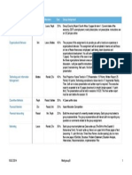141002_WorkgroupB Structure_v01.pdf