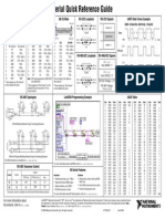 Lab View Serial Quick Reference Guide