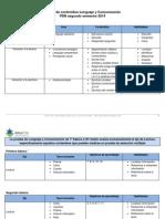 Contenidos-PDN-Segundo-Semestre-2014-Lenguaje1.pdf