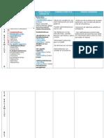 ANTIBIOTICOS Tabla 1 (1-2)