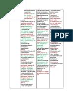 Check List Ppi