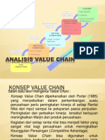 Klaster Value Chain