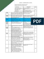 Pedoman 10 Faktor Penimbang Kelas Jabatan