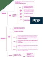 Metodología integrada para la planificación estrategica