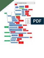 Flowchart Findasupervisor