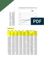 tugas_odex numeric methods