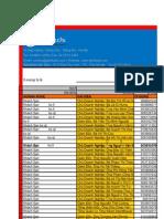 DS KHACH SAN 1.pdf
