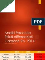 Analisi Gardone Riviera 2014