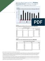 Minneapolis Low Level Arrests Data ACLU 10-29-2014