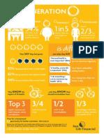 6-Gen O Infographic Flyer